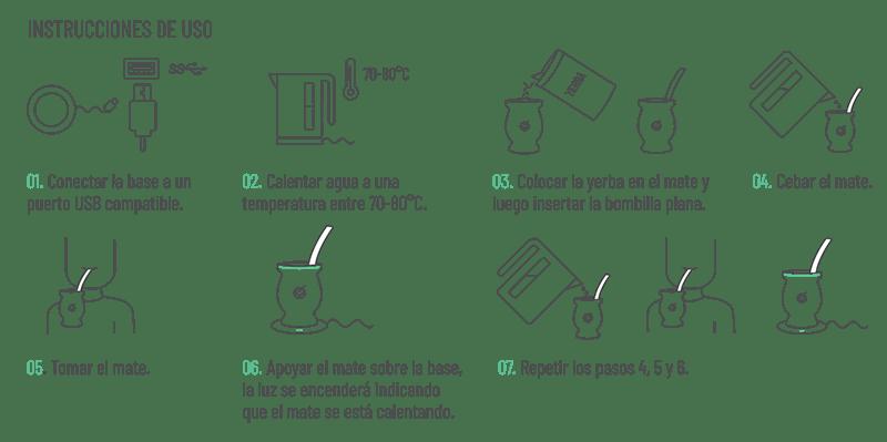 Instrucciones de uso Mate Eléctrico